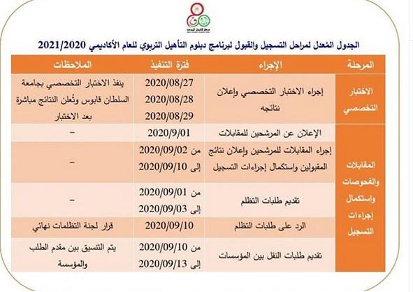 الجدول المُعدل لمراحل التسجيل والقبول لبرنامج دبلوم التأهيل التربوي للعام الأكاديمي 2020-2021