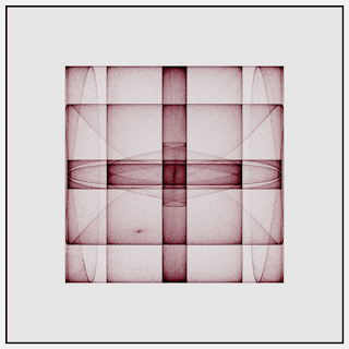 A generative art with De Jong attractor. It a square shape.