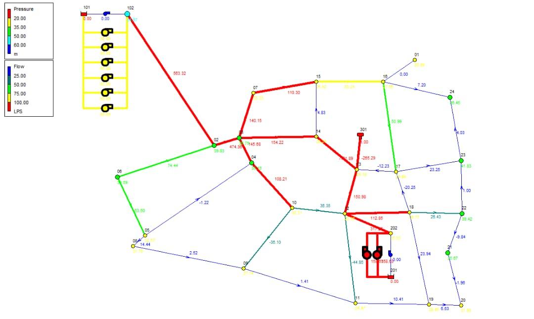 Conception et Dimensionnement d'un Réseau de distribution d'Eau