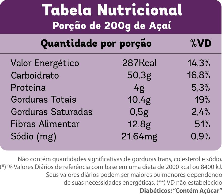 tabela nutricional acai 200g 2015 - Açaí engorda? Tem benefícios para a saúde? Saiba mais!