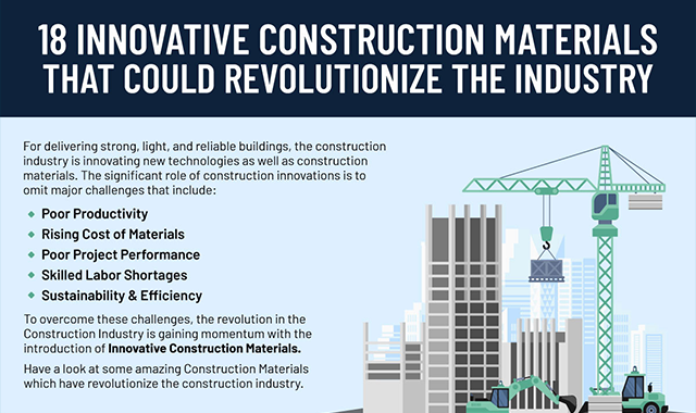 18 Innovative Construction Materials That Could Revolutionize the Industry #infographic