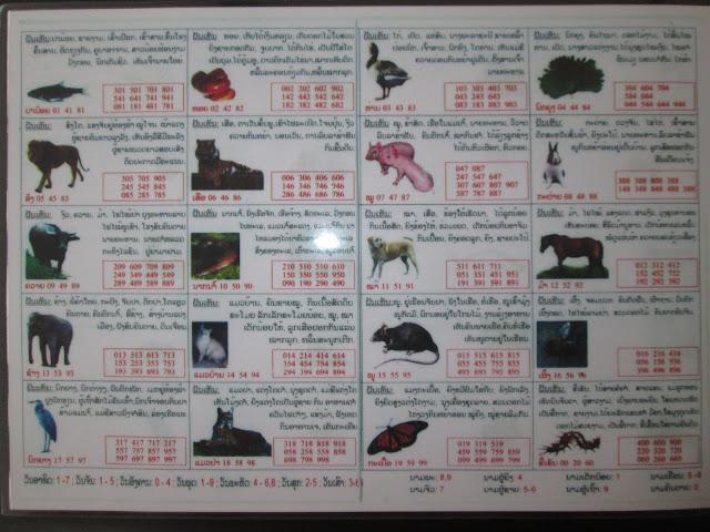 ตำราหวยสัตว์ ,เลขสัตว์ลาว ,หวยลาว,ผลหวยลาวล่าสุด,ตรวจหวยลาว, ,หวยเด็ดงวดนี้,เลขเด็ดงวดนี้,ตรวจหวยลาวล่าสุด,