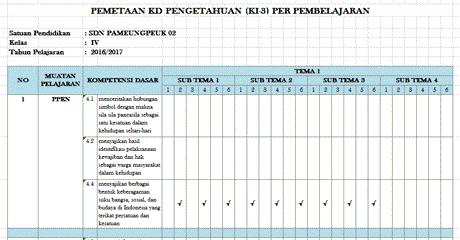 Pemetaan KD (Kompetensi Dasar) Pengetahuan Kurikulum 2013