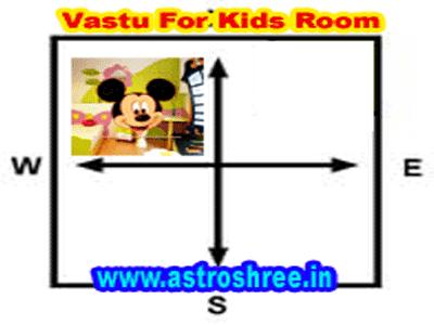 kids room vastu principles by vastu consultant in ujjain