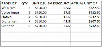 Percentage Discount Solution-table2
