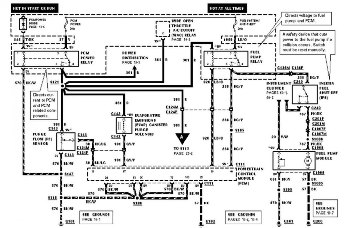 1999 Ford Ranger Wiring Diagram Free from 1.bp.blogspot.com