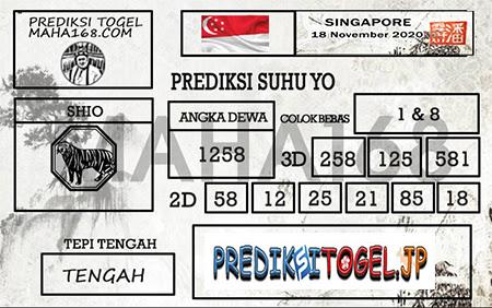 Prediksi Suhu Yo Singapura Rabu 18 November 2020
