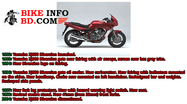 Yamaha XJ600S Diversion Model history & Versions