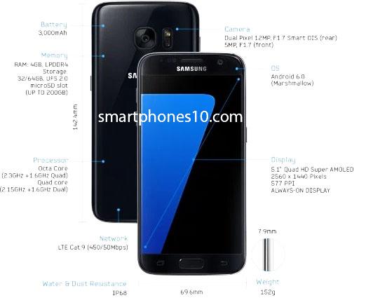 Spesifikasi dan Rilisnya Samsung Galaxy S7