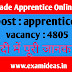 OFB Trade Apprentice Online Form 2019