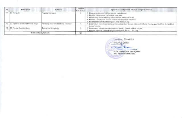 Penerimaan Pegawai Non PNS Kontrak RSUP Dr.Sardjito Tahun 2018
