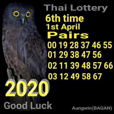 Thailand Lottery all Winning Number Facebook Timeline 16 March 2020