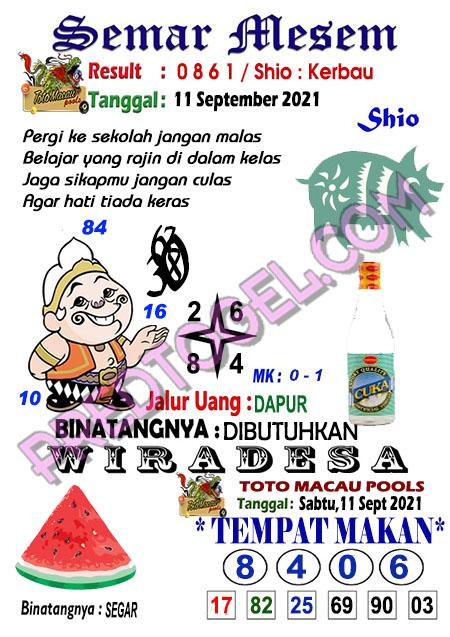 Prediksi Syair Toto Macau Semar Mesem Sabtu 11-09-2021