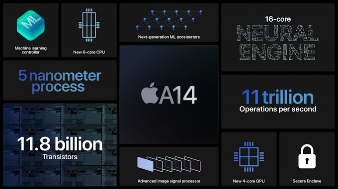 Apple A14 Bionic Processor (SoC) Specs - Benchmark and Performance