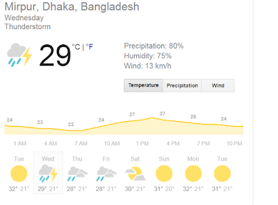 india vs bangladesh t20 asia cup match weather, pitch and toss report