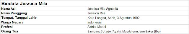 Profil dan Biodata Jessica Mila Lengkap