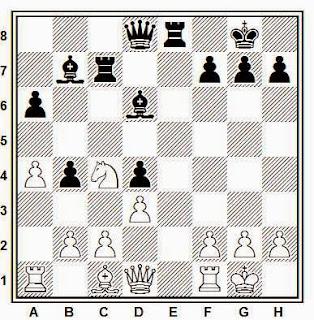 Posición de la partida de ajedrez Kirillov - Furman (URSS, 1949)