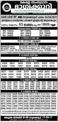 10.4.2017 Win Win Lottery W 405 Results Today - kerala lottery result
