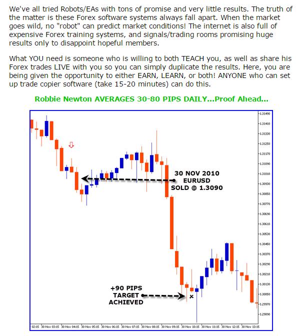Honest forex signals price