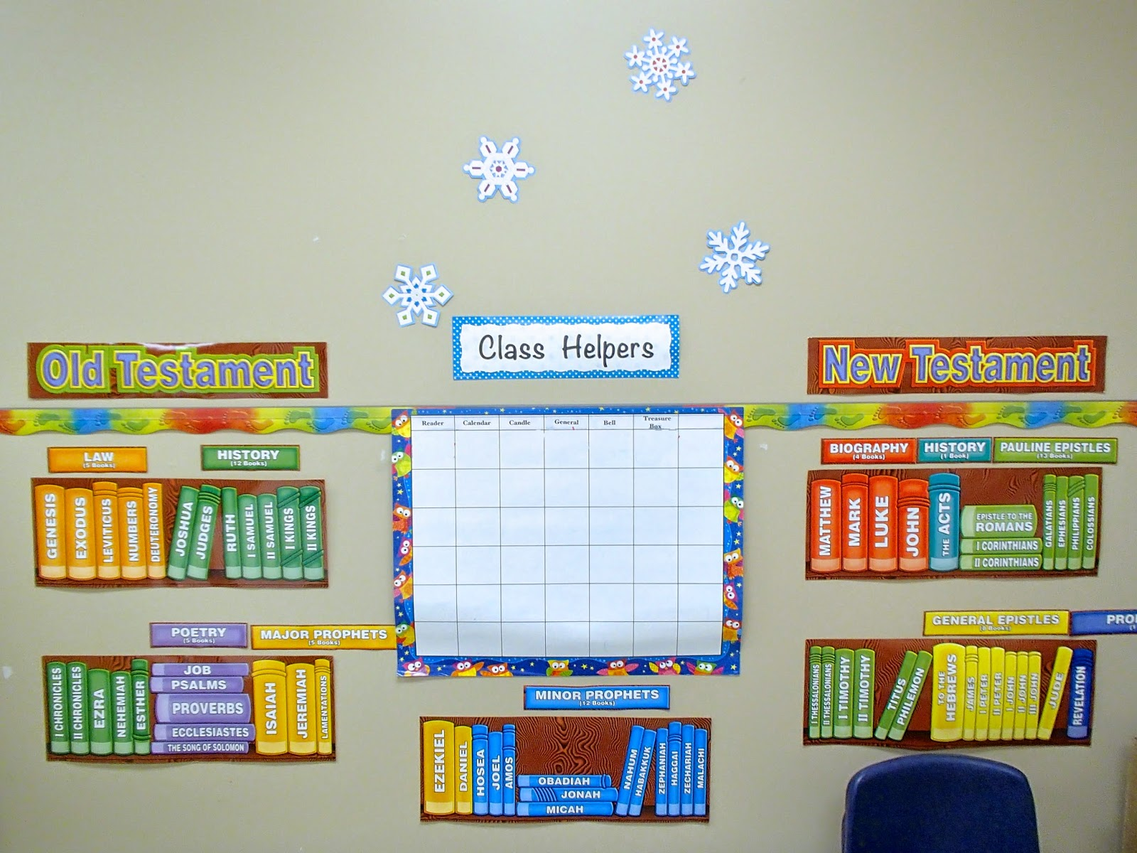 Easy Breezy Sunday School: Winter Door Decorations
