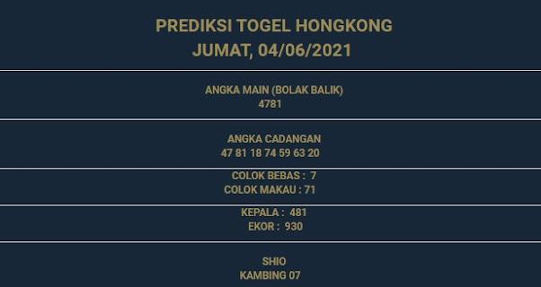 2 - PREDIKSI HONGKONG 04 JUNI 2021