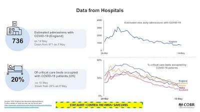 160520 critical care beds UK
