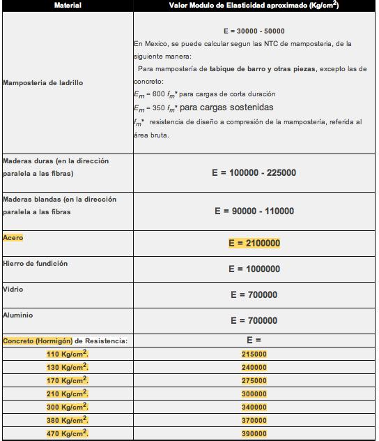 Jimena Robles Concreto 09 05 11
