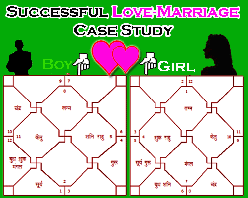 Successful love marriage case study , horoscope of lovers