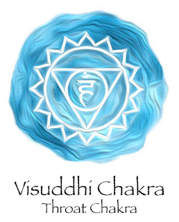 Throat Chakra - Words Have Meaning