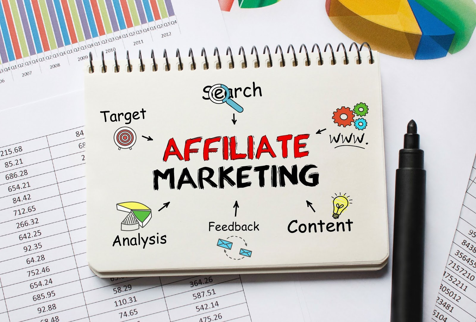 Affiliate-Marketing-for-beginners-14-Course-in-1