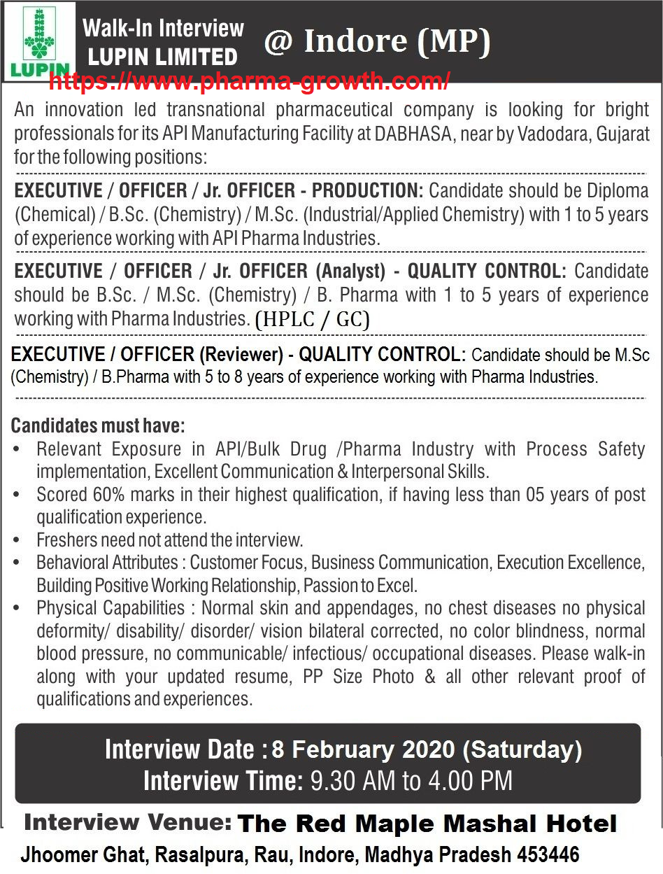 LUPIN LIMITED – Walk-In Interview for Production & Quality Control on 8th Feb' 2020