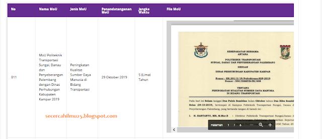 Salam semangat buat sobat secercahilmu Dapodik 2021 : Cara Menampilkan File PDF Didalam Tabel pada Wordpress