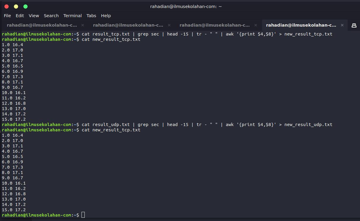 Menggunakan Iperf dan GNUPLOT di Mininet