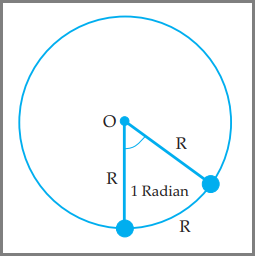Posisi Sudut Dalam Radian