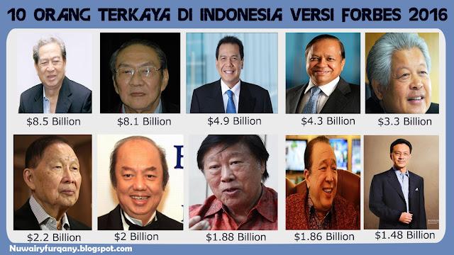 Indonesia que ver