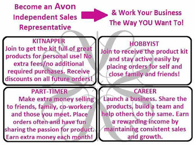 Sell Avon Online Why do you want to be an Avon Rep