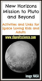 http://www.shareitscience.com/2015/07/new-horizons-flies-by-pluto-in-historic.html