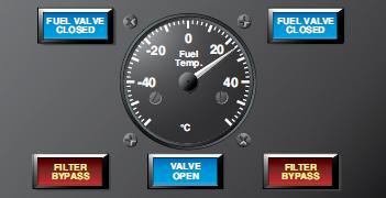 Fuel Temperature Gauges