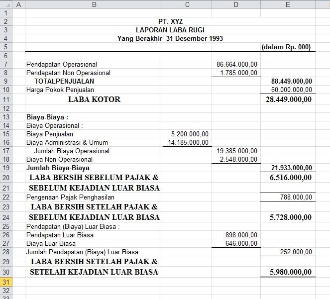 Syaiful Anam Production Laporan Laba Rugi