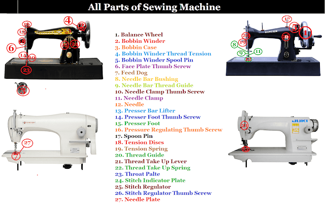 सिलाई मशीन की जानकारी चाहिए