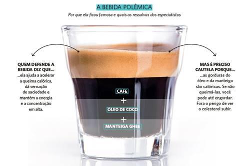 Café com óleo de coco para uma maior queima de calorias