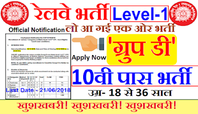 Railway Recruitment Level 1 (Group D - Khalasi)