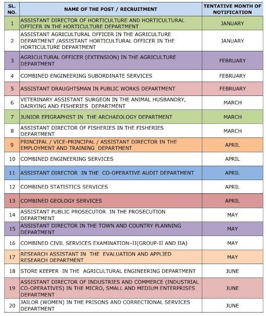 TNPSC-Annual-Planner-2021