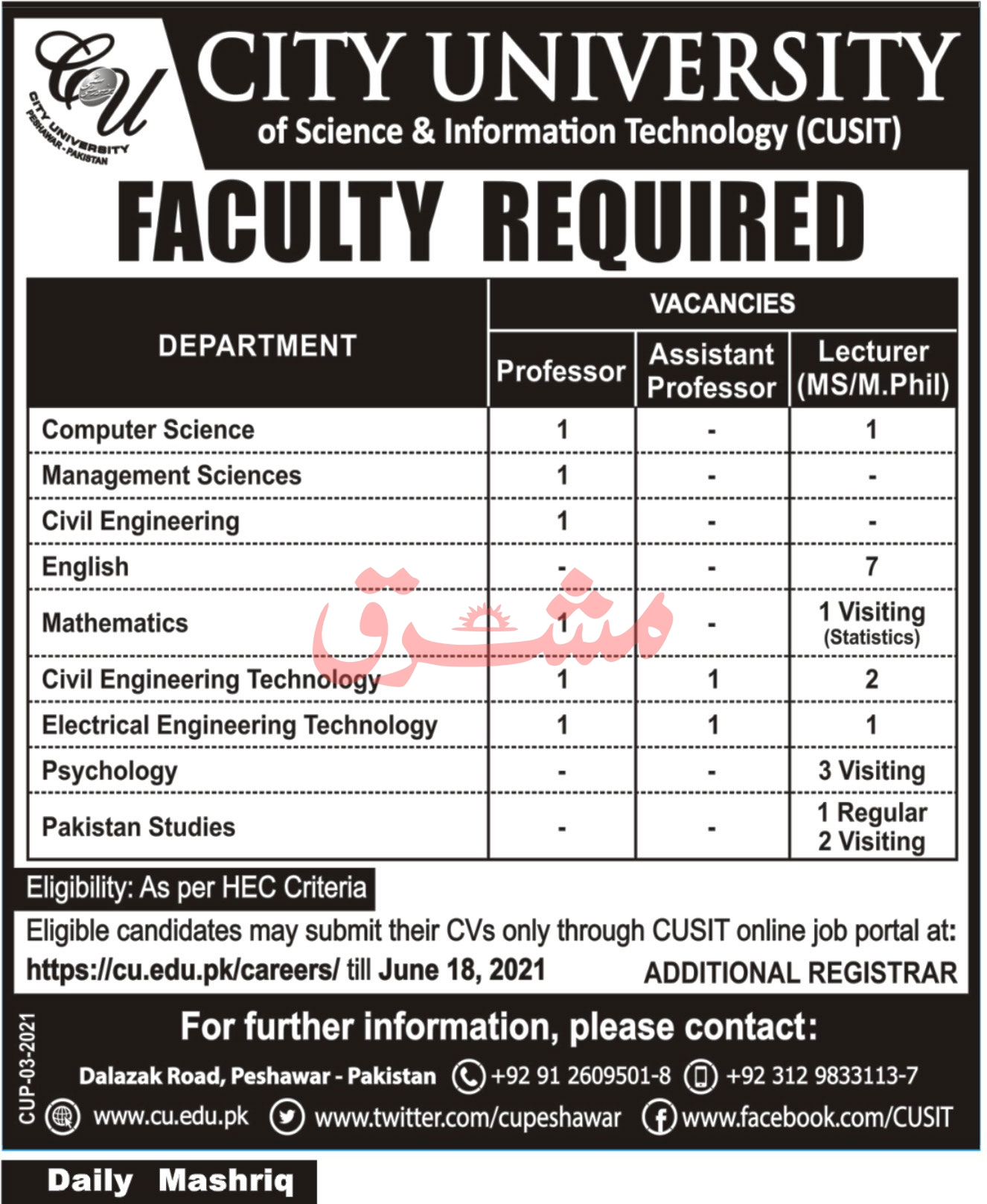 CUSIT City University of Science and Information Technology Jobs 2021