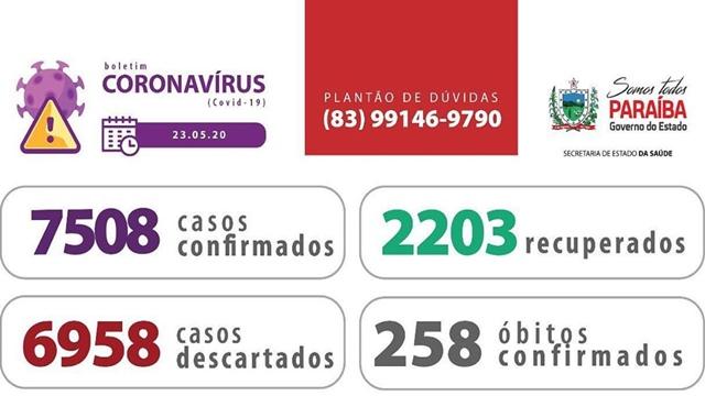 Atualização Covid-19 | 23/05 - Paraíba confirma 626 novos casos de Covid-19  e 10 óbitos