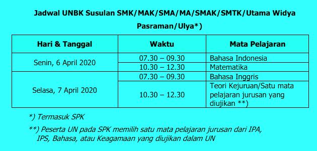 Jadwal UN UNBK SMK / MAK Susulan Tahun 2020 (Tahun Pelajaran 2019/2020)