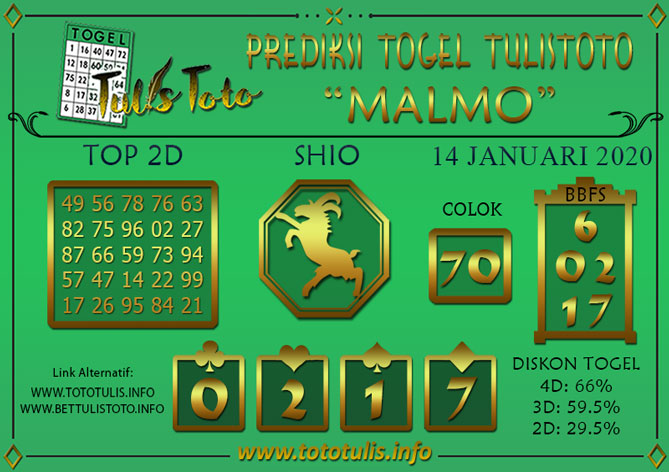 Prediksi Togel MALMO TULISTOTO 14 JANUARI 2020