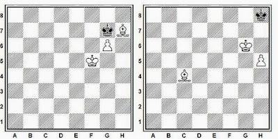 Posiciones de tablas en finales de ajedrez de alfil y peón contra rey