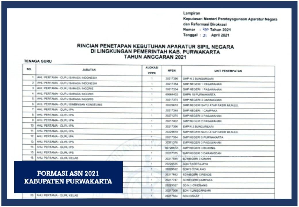 formasi asn 2021 kabupaten purwakarta