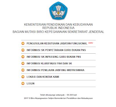 SK Inpassing dan Penyetaraan Guru Bukan PNS tahun 2017